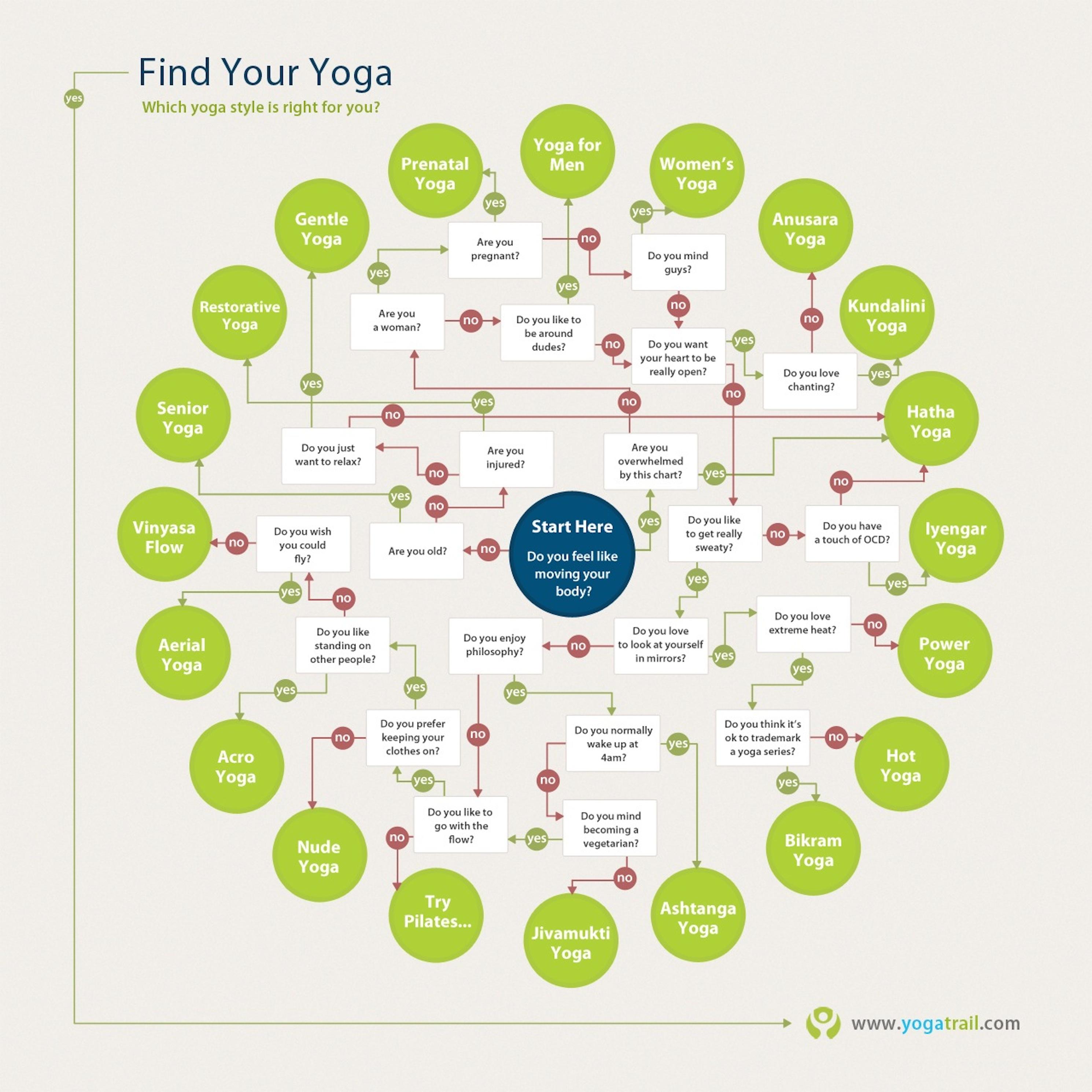 yogaxl